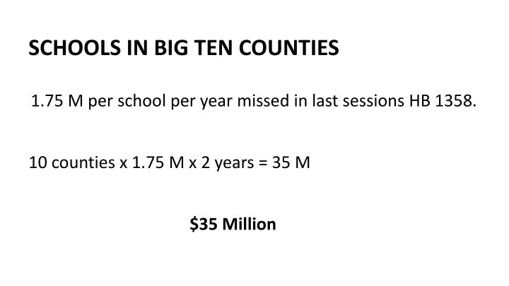 SCHOOLS IN BIG TEN COUNTIES