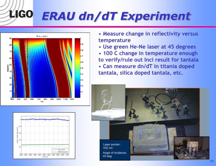 ERAU dn/dT Experiment