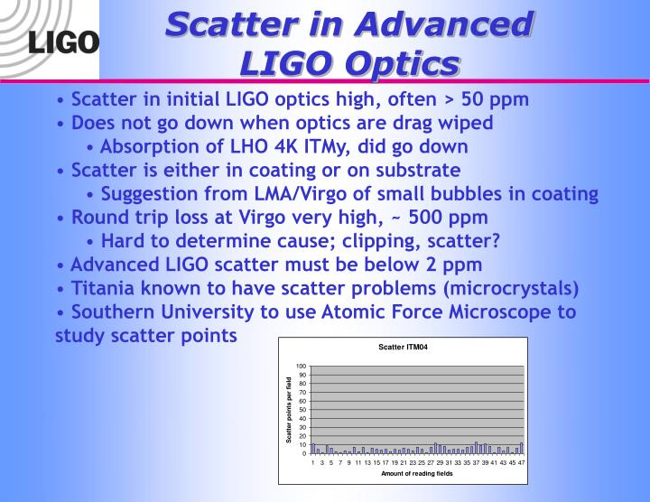 Scatter in Advanced LIGO Optics