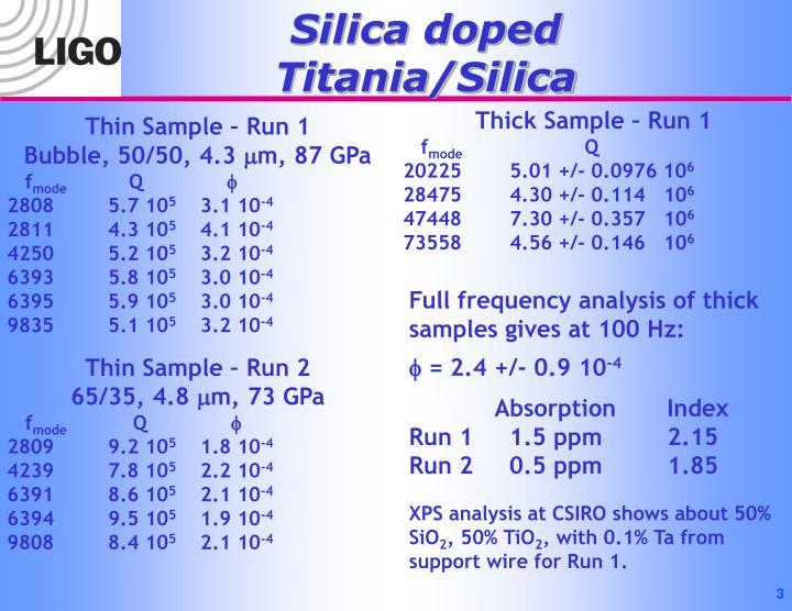 Silica doped Titania/Silica