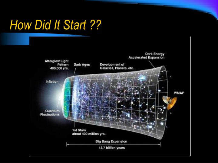 PPT - Beyond Our Solar System PowerPoint Presentation - ID ...
