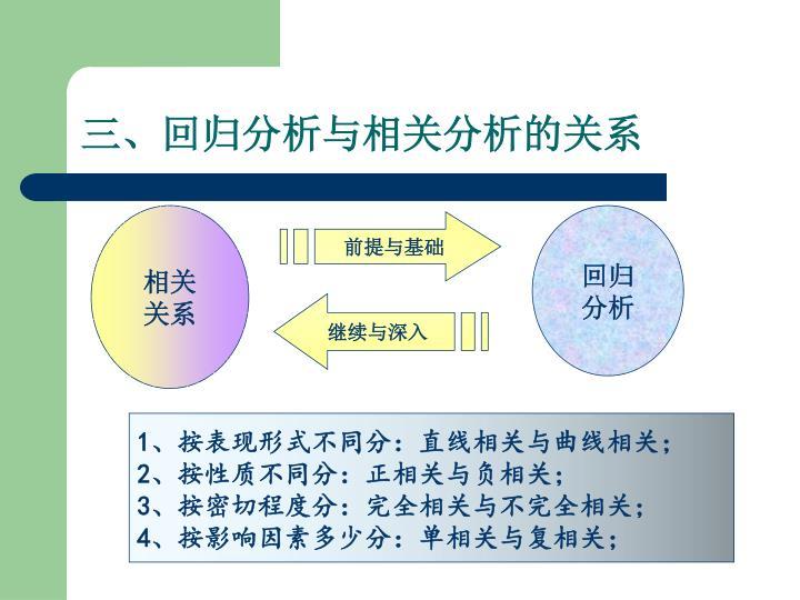 三、回归分析与相关分析的关系
