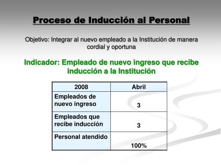 Proceso de Inducción al Personal
