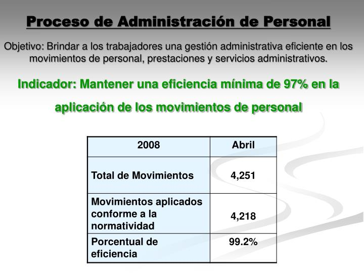 Proceso de Administración de Personal