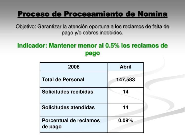 Proceso de Procesamiento de Nomina