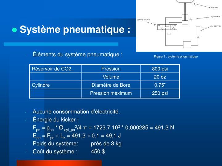 Système pneumatique :