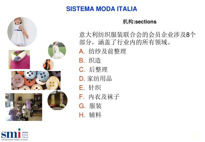 SISTEMA MODA ITALIA
