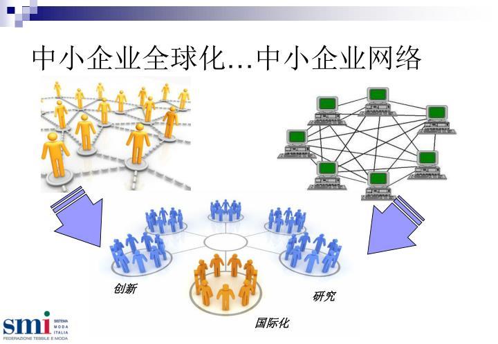 中小企业全球化…中小企业网络