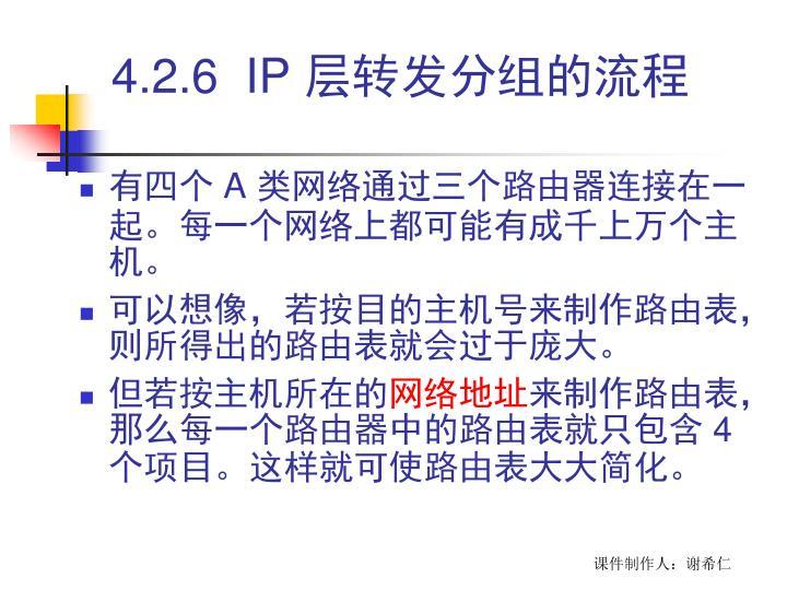 4.2.6  IP