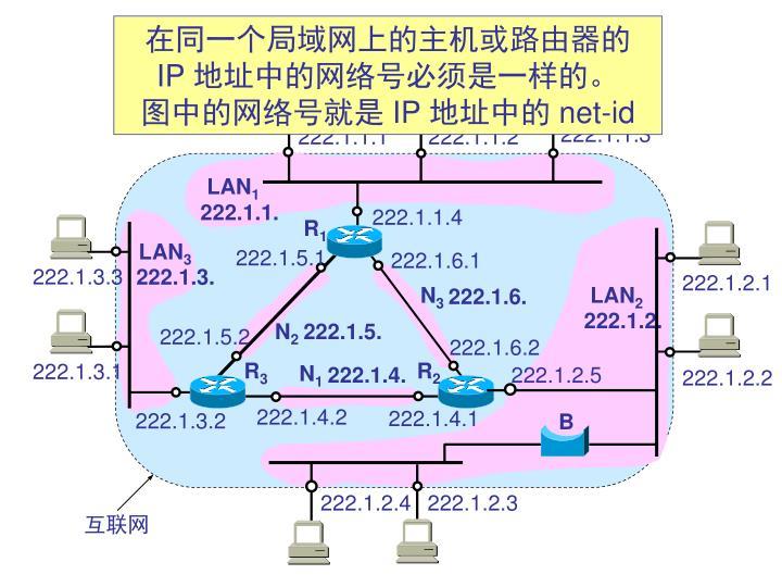 在同一个局域网上的主机或路由器的