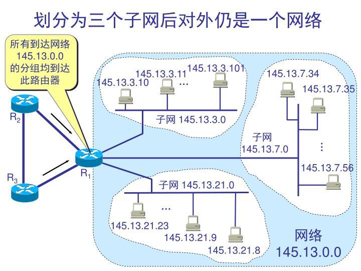 划分为三个子网后对外仍是一个网络