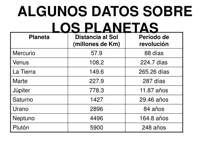 ALGUNOS DATOS SOBRE LOS PLANETAS