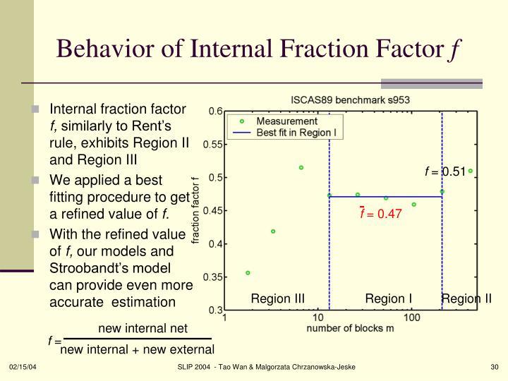 Behavior of Internal Fraction Factor
