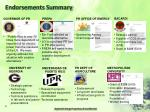 endorsements summary