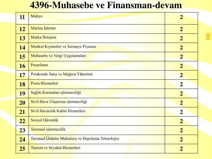 4396-Muhasebe ve Finansman-devam