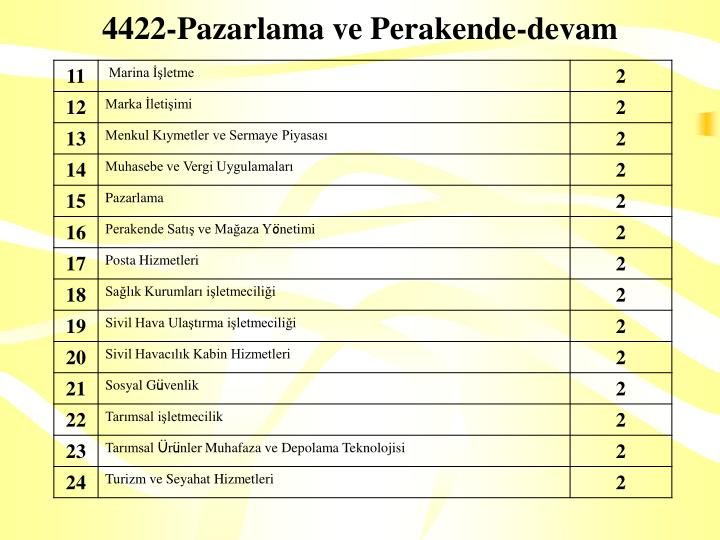 4422-Pazarlama ve Perakende-devam