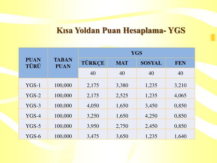 Kısa Yoldan Puan Hesaplama- YGS