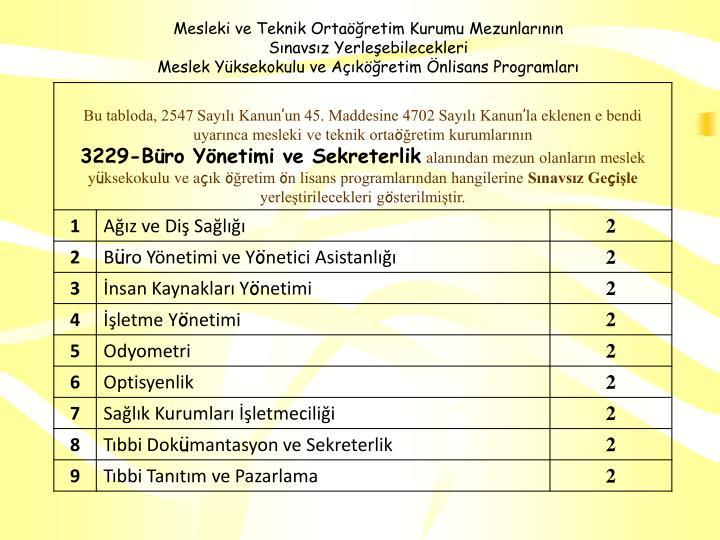 Mesleki ve Teknik Ortaöğretim Kurumu Mezunlarının