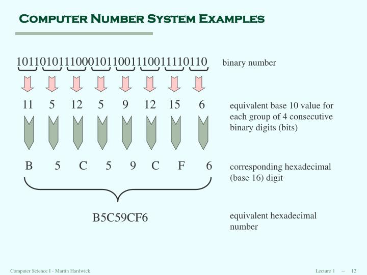 Computer Number System Examples