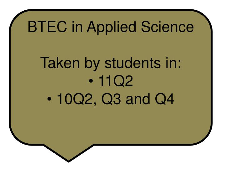 BTEC in Applied Science