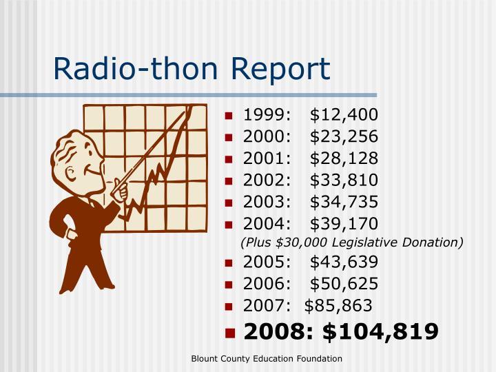 Radio-thon Report