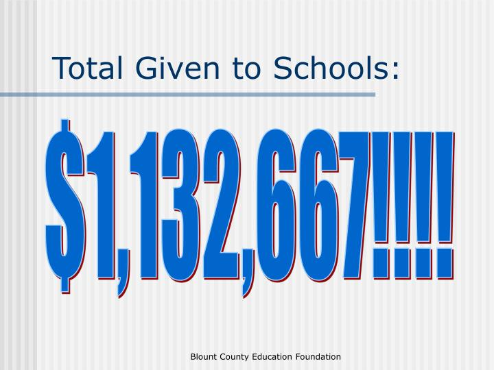 Total Given to Schools: