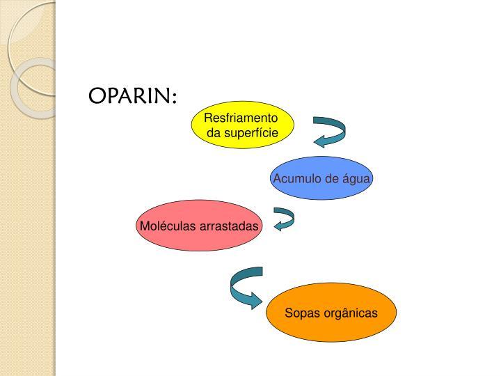OPARIN: