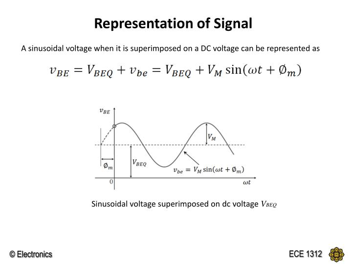 Representation of Signal