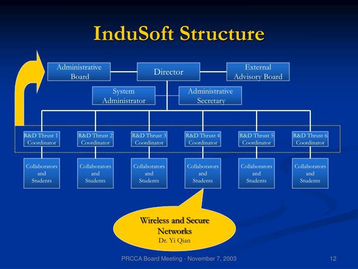 InduSoft Structure