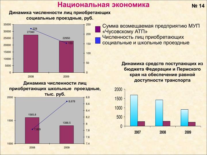 Национальная экономика
