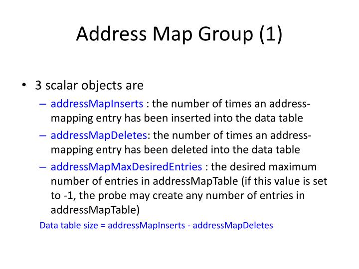 Address Map Group (1)