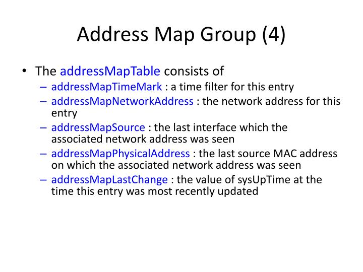 Address Map Group (4)