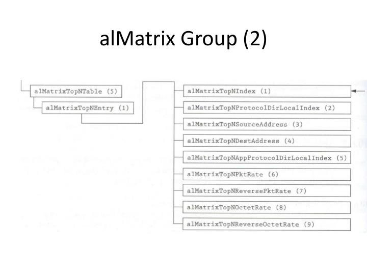 alMatrix Group (2)