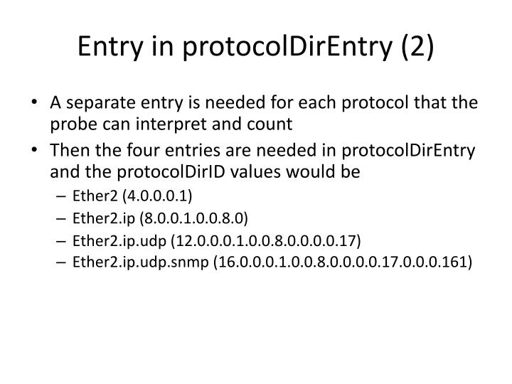 Entry in protocolDirEntry (2)