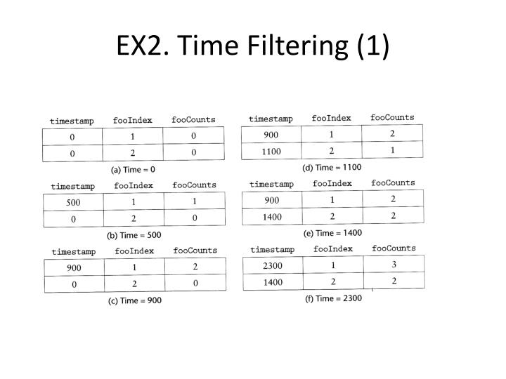 EX2. Time Filtering (1)