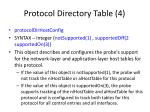 protocol directory table 4