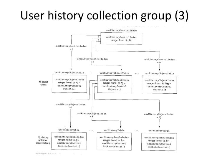User history collection group (3)
