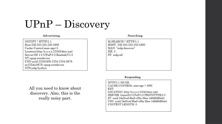 UPnP – Discovery