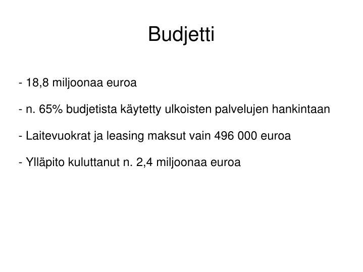 - 18,8 miljoonaa euroa