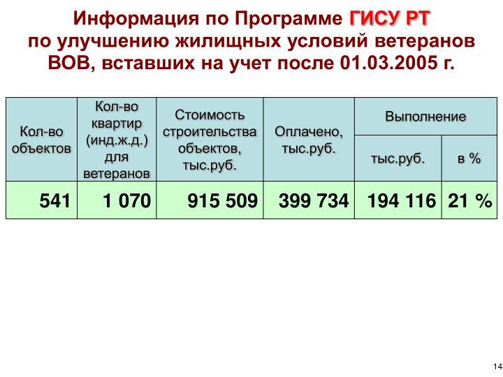 Информация по Программе