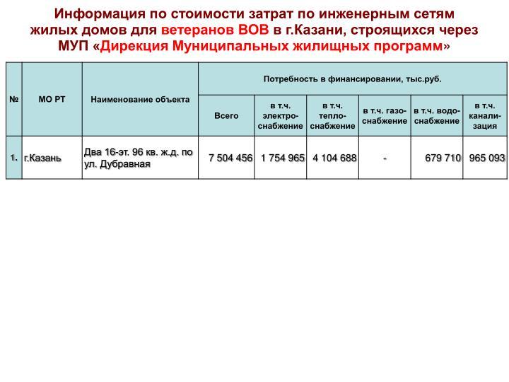 Информация по стоимости затрат по инженерным сетям