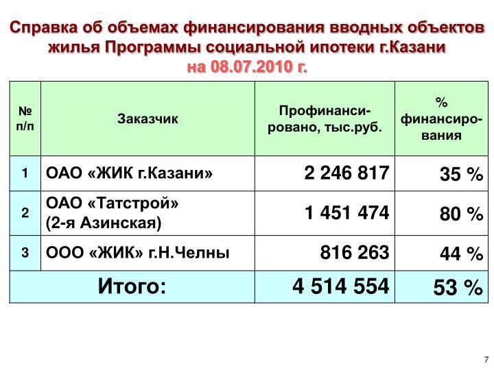Справка об объемах финансирования вводных объектов жилья Программы социальной ипотеки г.Казани
