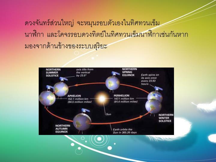 ดวงจันทร์ส่วนใหญ่ จะหมุนรอบตัวเองในทิศทวนเข็มนาฬิกา และโคจรรอบดวง