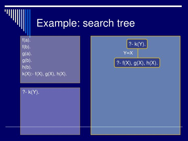 Example: search tree