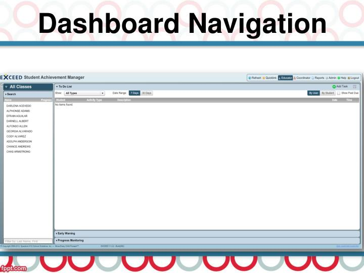 Dashboard navigation
