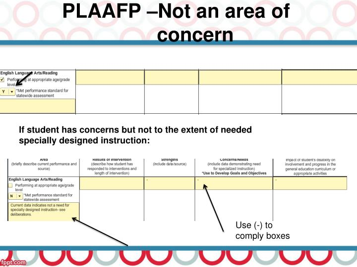 PLAAFP –Not an area of