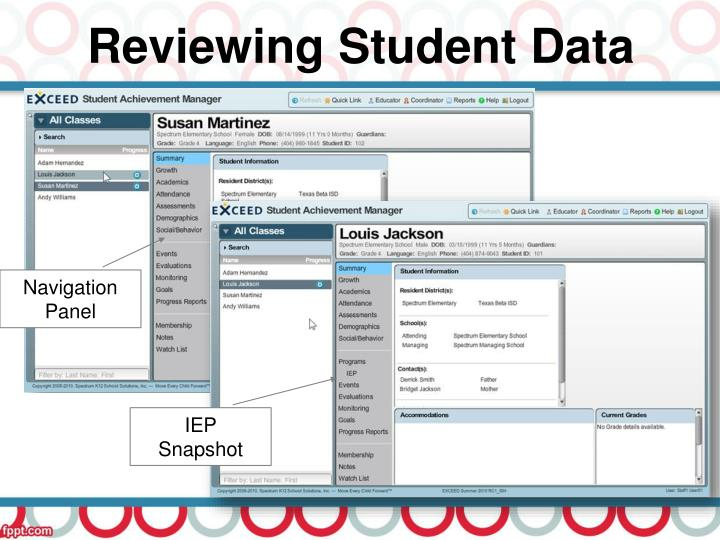 Reviewing Student Data