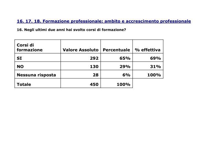 16. 17. 18. Formazione professionale: ambito e accrescimento professionale