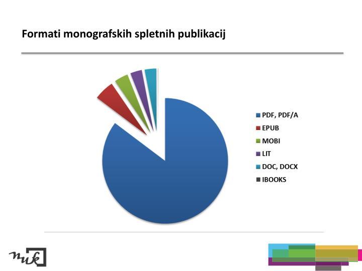 Formati monografskih spletnih publikacij