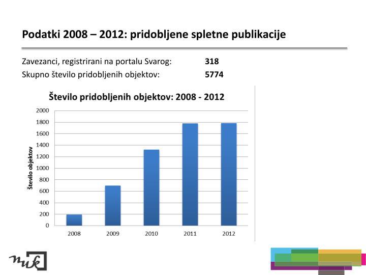 Podatki 2008 – 2012: pridobljene spletne publikacije